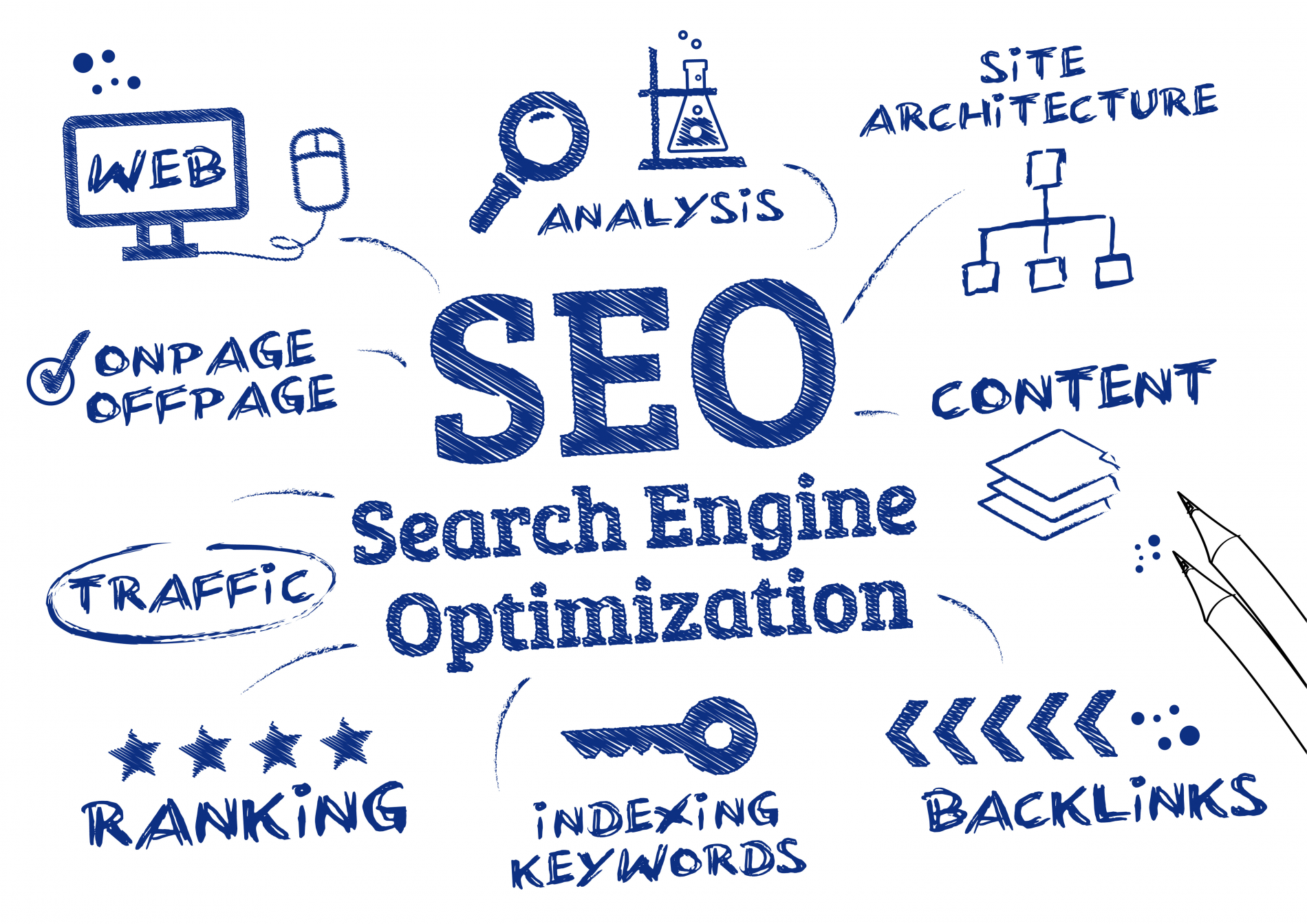 SEO & ITS IMMENSE UTILITY VALUE