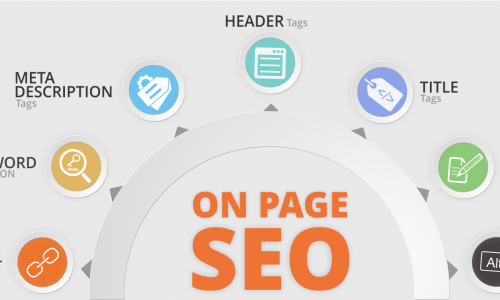 ON-PAGE SEO FOR WEBSITE AND ITS OVERALL IMPACT